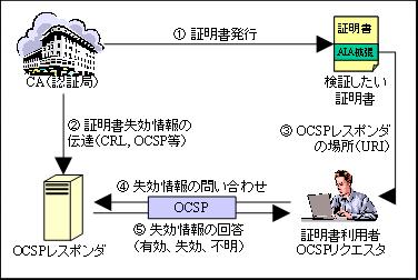 f:id:ponsuke_tarou:20180411213603p:plain