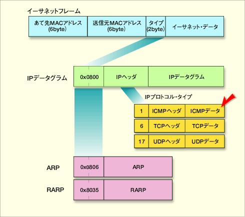f:id:ponsuke_tarou:20180904163845p:plain