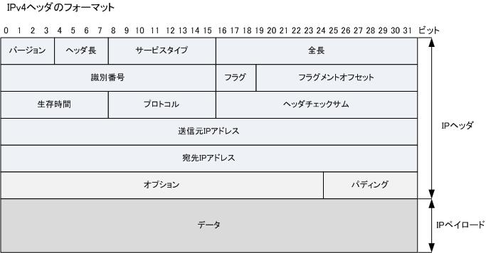 f:id:ponsuke_tarou:20180904174136p:plain