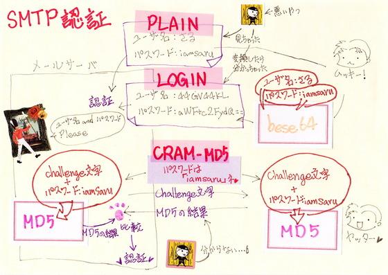f:id:ponsuke_tarou:20180913234047j:plain