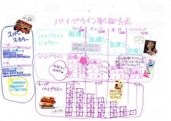 f:id:ponsuke_tarou:20190314233906p:plain