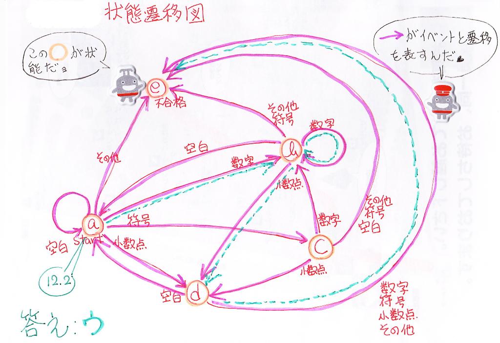 f:id:ponsuke_tarou:20190402224451p:plain