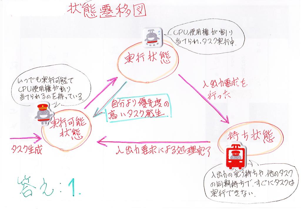 f:id:ponsuke_tarou:20190402224738p:plain