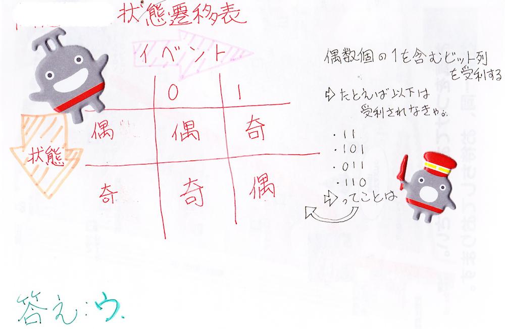 f:id:ponsuke_tarou:20190402225742p:plain