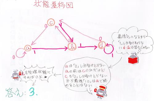 f:id:ponsuke_tarou:20190402232736p:plain