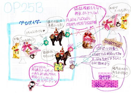 f:id:ponsuke_tarou:20190411232733p:plain