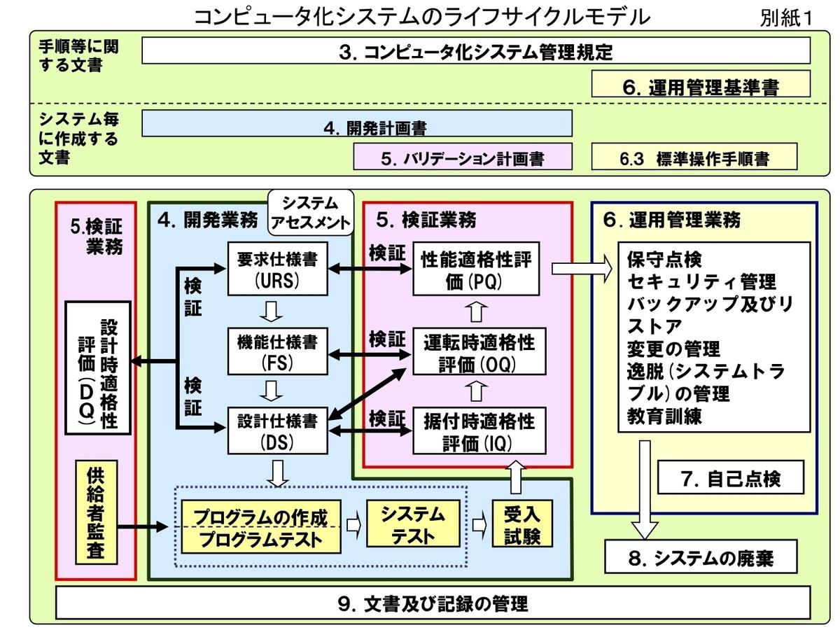 f:id:ponsuke_tarou:20190726160605j:plain
