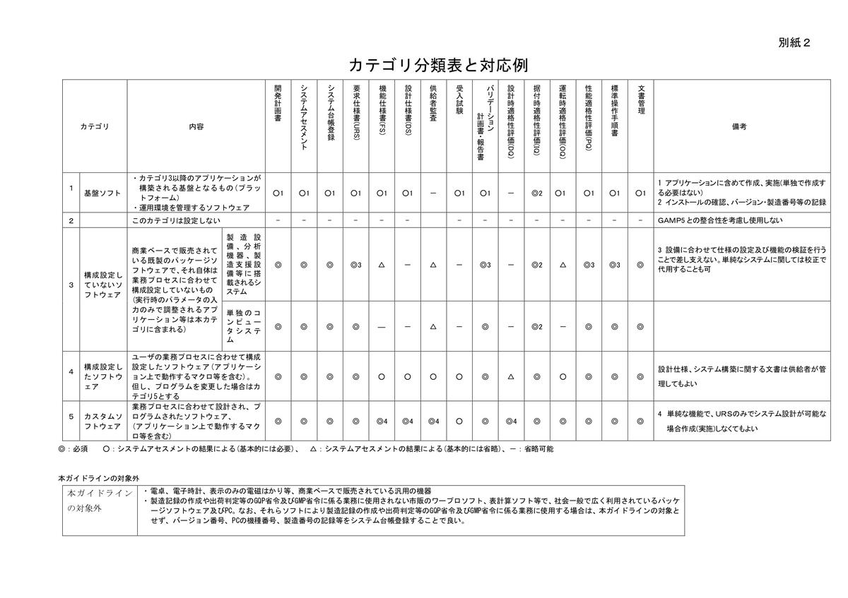 f:id:ponsuke_tarou:20190726221720j:plain