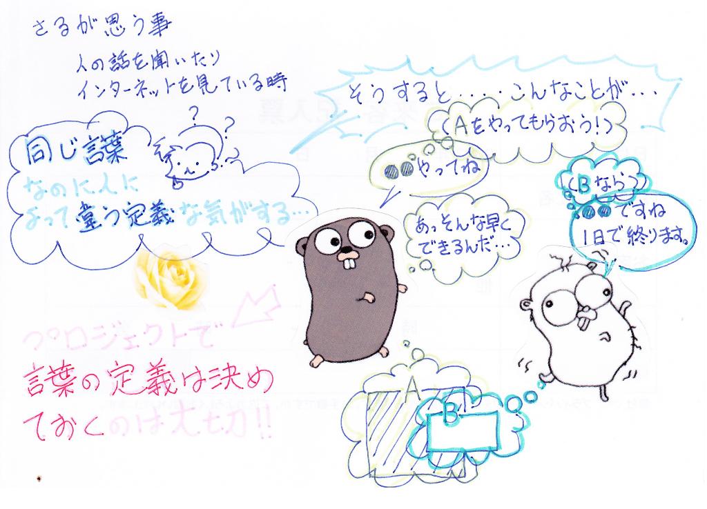 f:id:ponsuke_tarou:20190806232933p:plain