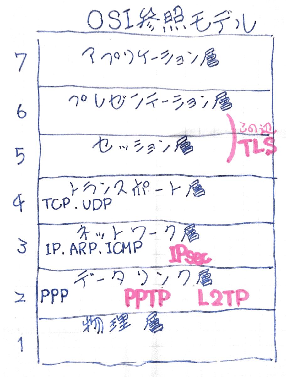 f:id:ponsuke_tarou:20190823225554p:plain