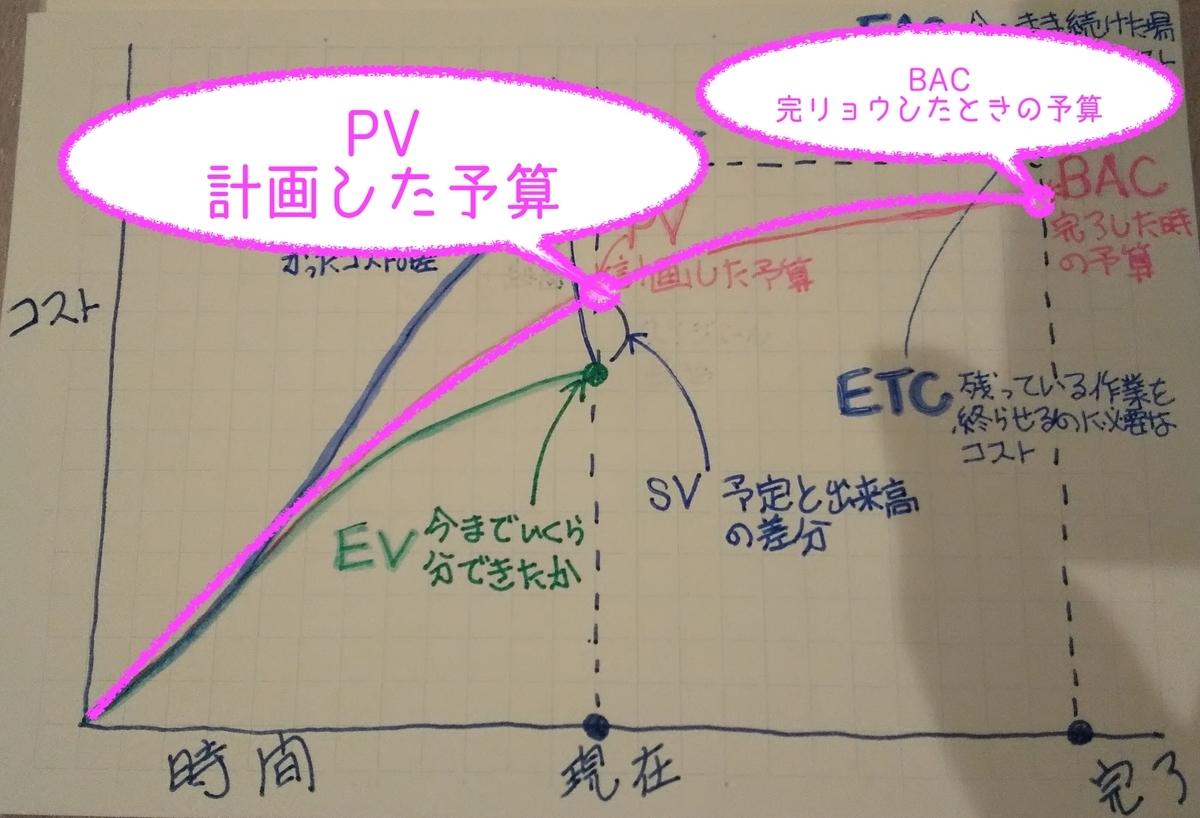 f:id:ponsuke_tarou:20190826224155j:plain