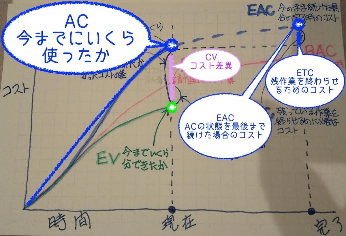 f:id:ponsuke_tarou:20190826230854j:plain
