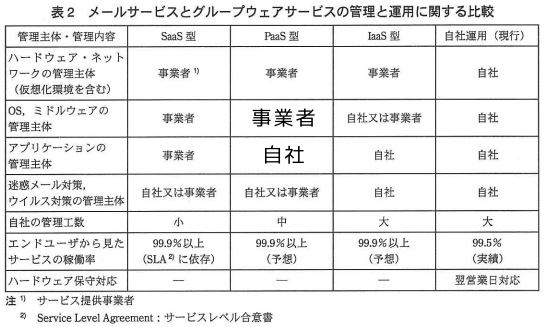 f:id:ponsuke_tarou:20190906000322p:plain