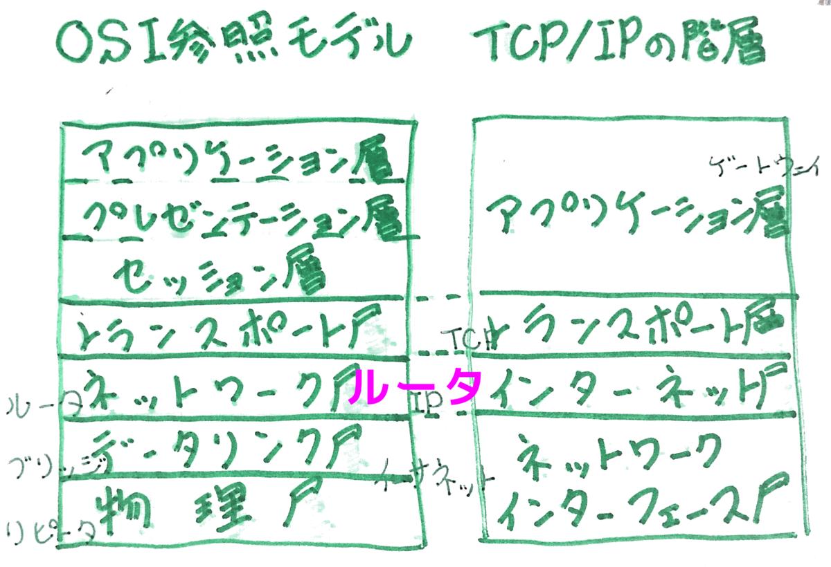 f:id:ponsuke_tarou:20191006162718p:plain