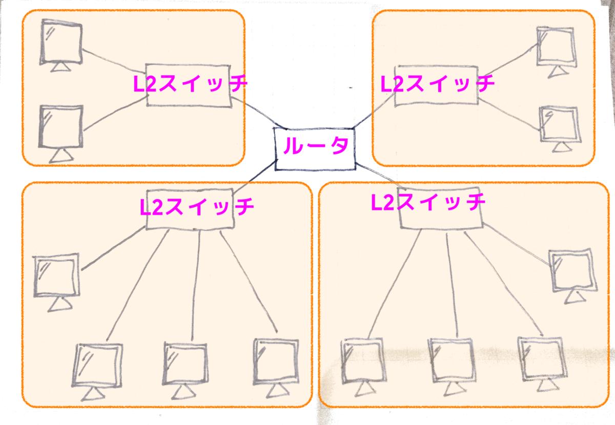 f:id:ponsuke_tarou:20191008232518p:plain