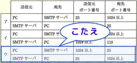 f:id:ponsuke_tarou:20191014081135p:plain