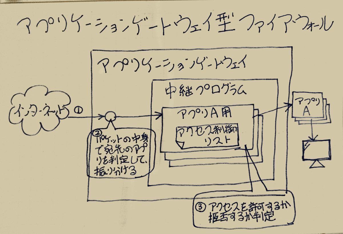 f:id:ponsuke_tarou:20191015220302p:plain