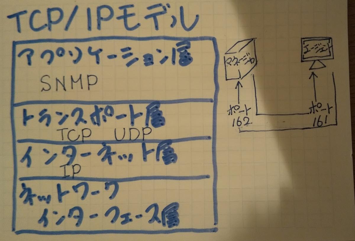 f:id:ponsuke_tarou:20200318231214j:plain