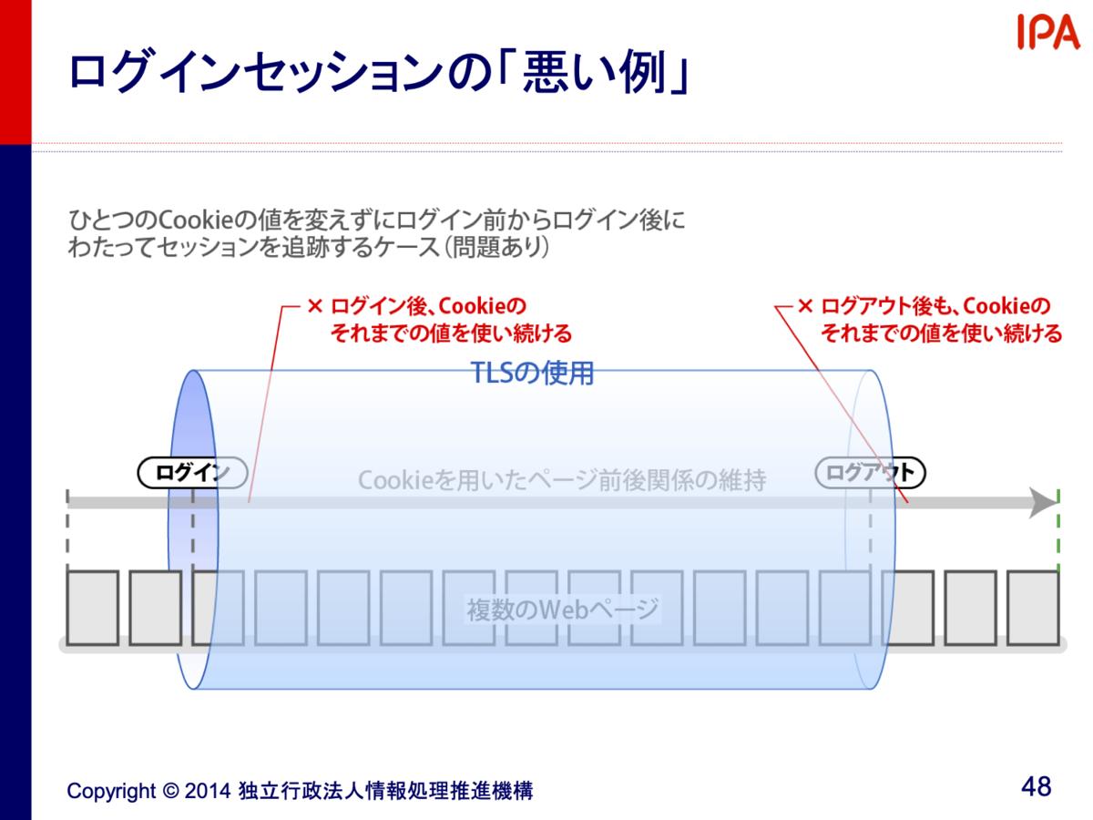 f:id:ponsuke_tarou:20200914221825p:plain