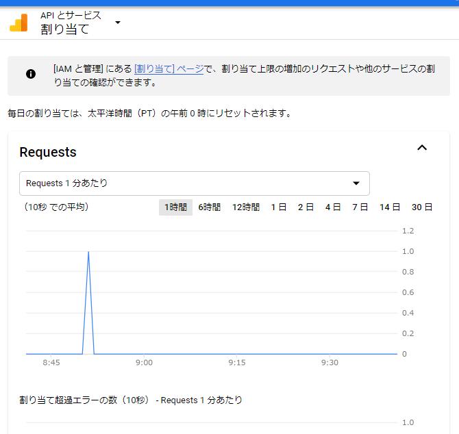 f:id:ponsuke_tarou:20210325094402p:plain