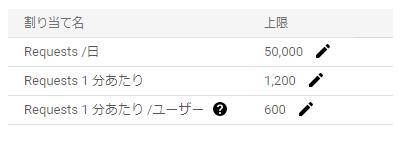 f:id:ponsuke_tarou:20210325095635p:plain