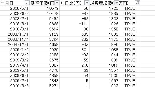 f:id:ponsukechu:20180513185933p:plain