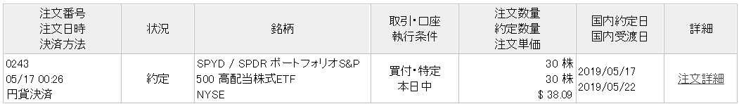 f:id:ponta-stock:20190517111301p:plain