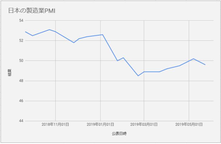 f:id:ponta-stock:20190526222004p:plain