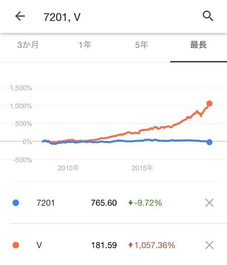 f:id:ponta-stock:20190726072006j:plain