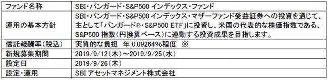 f:id:ponta-stock:20190831211841p:plain