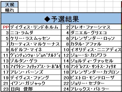 f:id:pontsuka0729:20200909134331p:plain