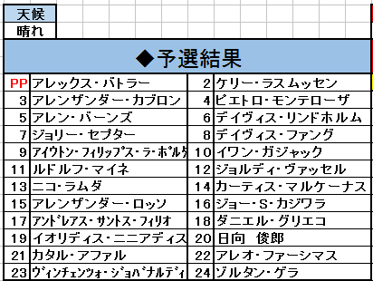 f:id:pontsuka0729:20200912174258p:plain