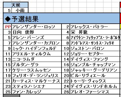 f:id:pontsuka0729:20201020222430p:plain