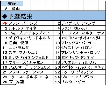 f:id:pontsuka0729:20201122122940p:plain
