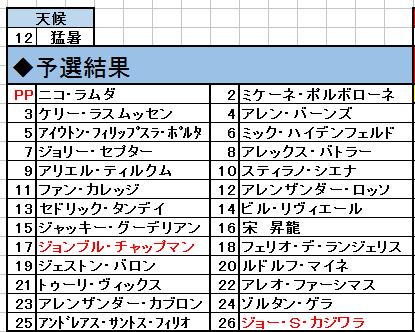 f:id:pontsuka0729:20201219173554p:plain