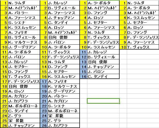 f:id:pontsuka0729:20210129094652p:plain