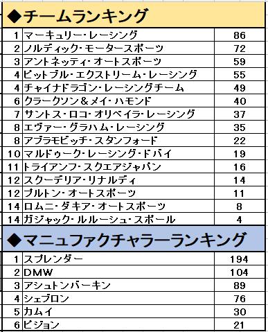 f:id:pontsuka0729:20210129095646p:plain