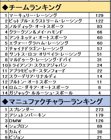 f:id:pontsuka0729:20210303075805p:plain