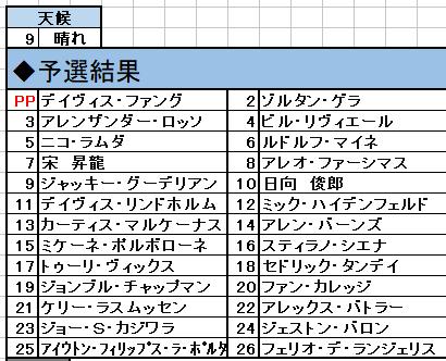 f:id:pontsuka0729:20210331231741p:plain