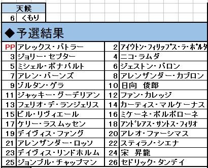 f:id:pontsuka0729:20210714173845p:plain