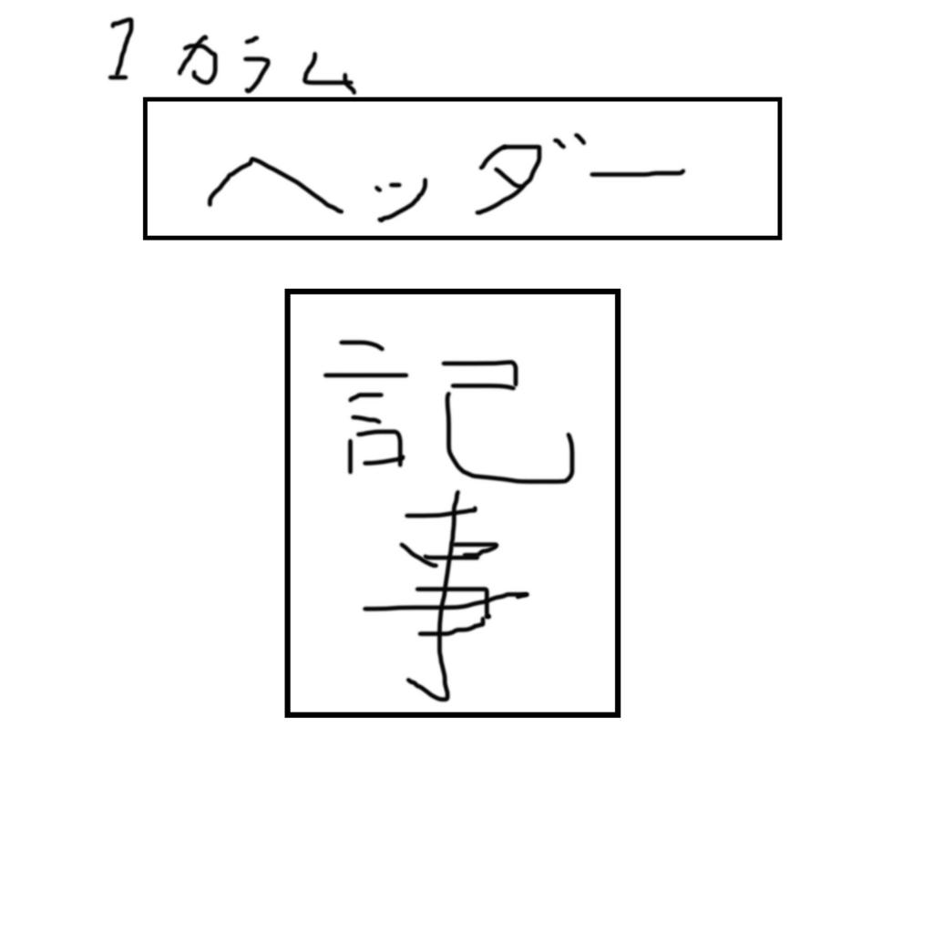 f:id:poodlian:20170314162640j:plain