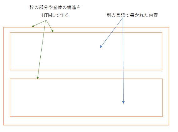 f:id:poodlian:20170801132001j:plain