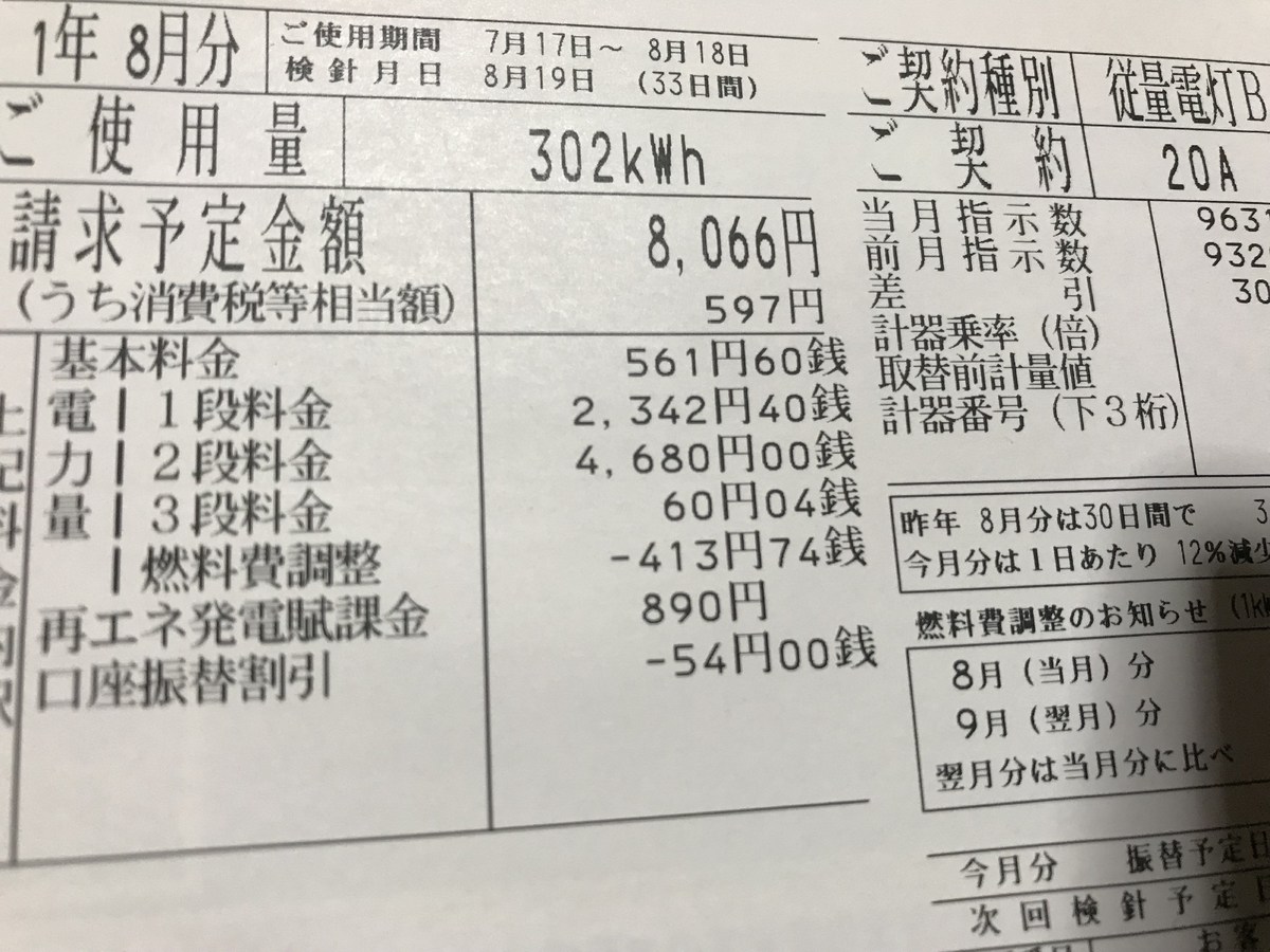 f:id:poor-zukunashi:20190825074924j:plain