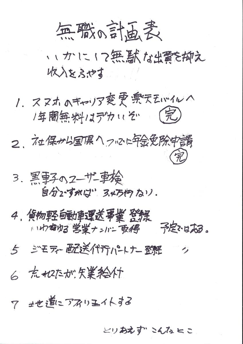 f:id:poor-zukunashi:20201008085515j:plain