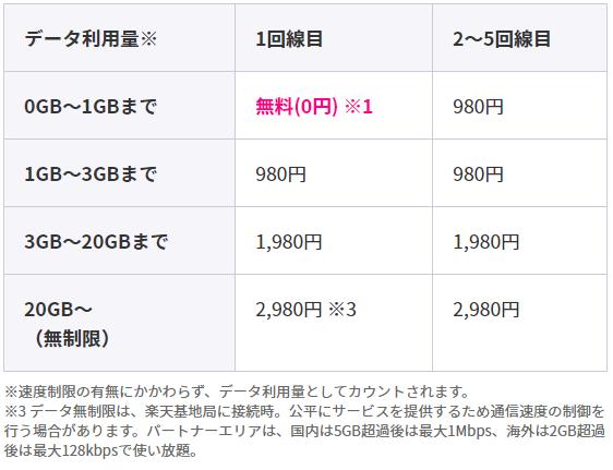 f:id:poor-zukunashi:20210201083747p:plain