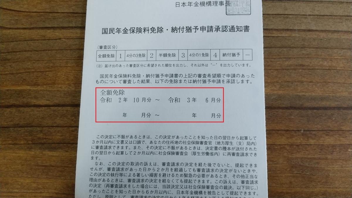 f:id:poor-zukunashi:20210217163953j:plain