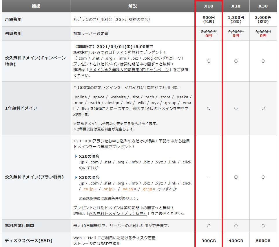 f:id:poor-zukunashi:20210226102304p:plain