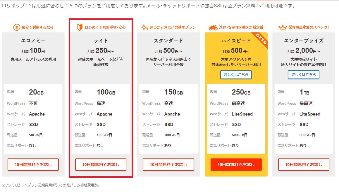 f:id:poor-zukunashi:20210226121501p:plain