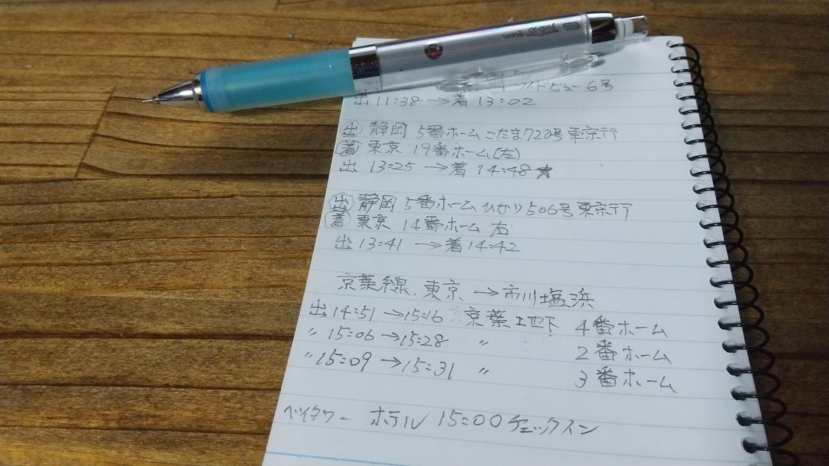 f:id:poor-zukunashi:20210707082608j:plain