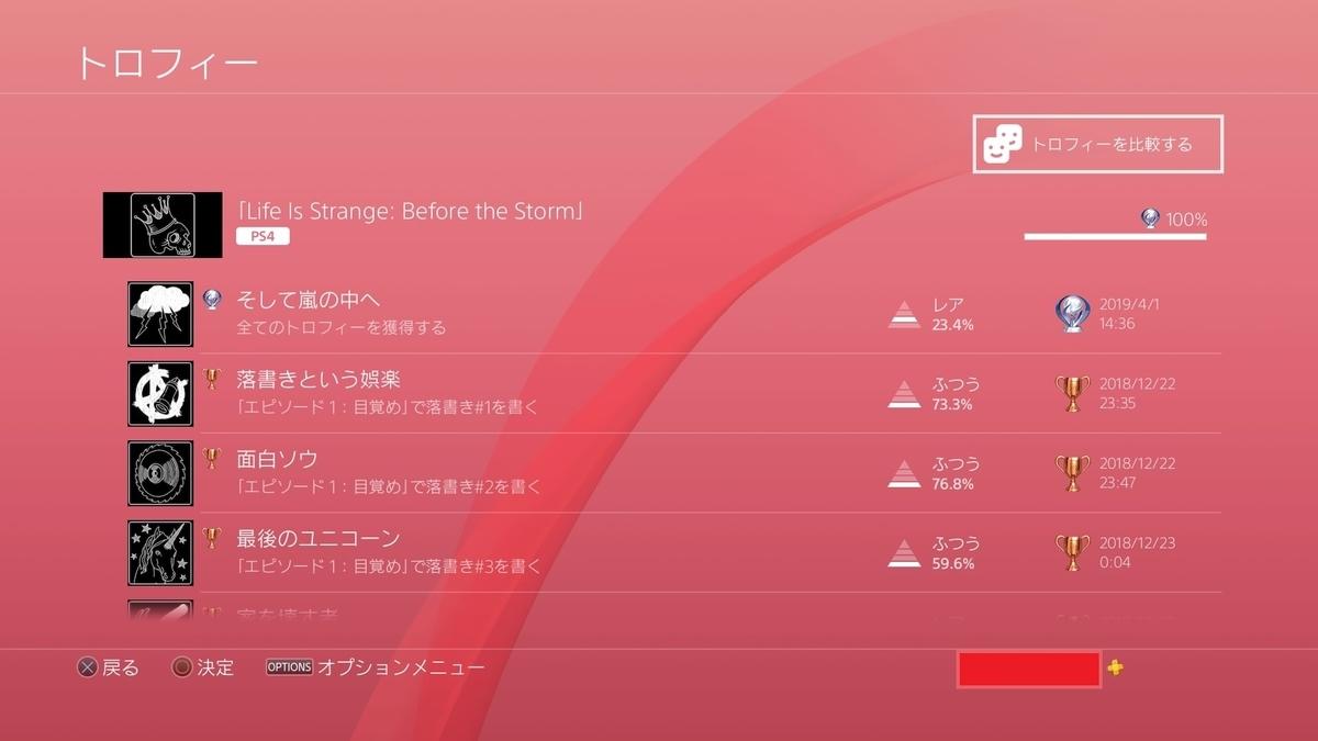 f:id:poor-zukunashi:20211011103329j:plain